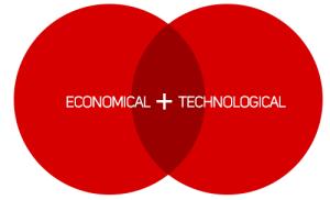 Economy + Technology