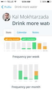 Lift app stats