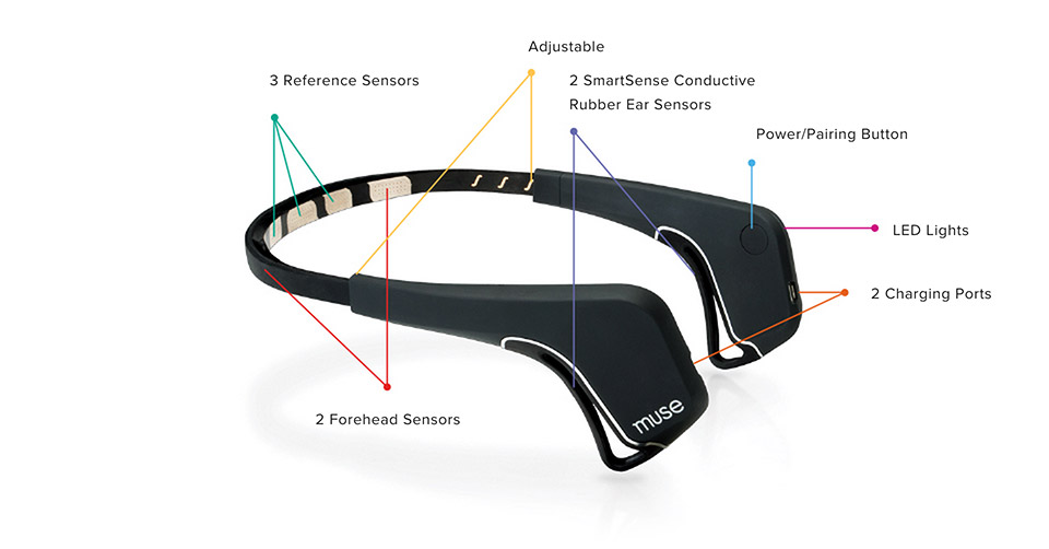 muse-device-sensors